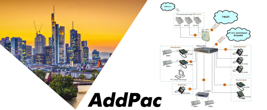 Проектные решения AddPac. От лидера систем IP-телефонии